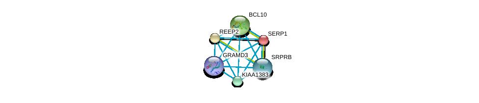 http://string-db.org/version_10/api/image/networkList?limit=0&targetmode=proteins&caller_identity=gene_cards&network_flavor=evidence&identifiers=9606.ENSP00000254901%0d%0a9606.ENSP00000426120%0d%0a9606.ENSP00000239944%0d%0a9606.ENSP00000418401%0d%0a9606.ENSP00000271015%0d%0a9606.ENSP00000403208%0d%0a