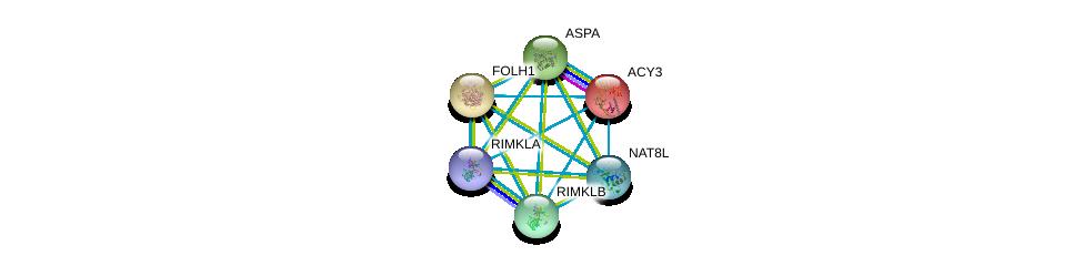 http://string-db.org/version_10/api/image/networkList?limit=0&targetmode=proteins&caller_identity=gene_cards&network_flavor=evidence&identifiers=9606.ENSP00000256999%0d%0a9606.ENSP00000255082%0d%0a9606.ENSP00000263080%0d%0a9606.ENSP00000350136%0d%0a9606.ENSP00000413064%0d%0a9606.ENSP00000414330%0d%0a