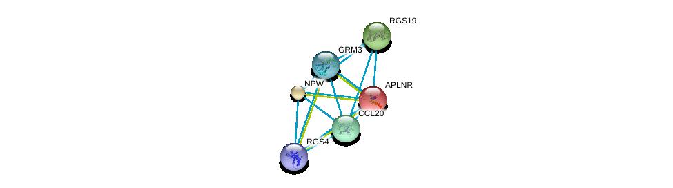 http://string-db.org/version_10/api/image/networkList?limit=0&targetmode=proteins&caller_identity=gene_cards&network_flavor=evidence&identifiers=9606.ENSP00000257254%0d%0a9606.ENSP00000330070%0d%0a9606.ENSP00000355316%0d%0a9606.ENSP00000351671%0d%0a9606.ENSP00000397181%0d%0a9606.ENSP00000333194%0d%0a