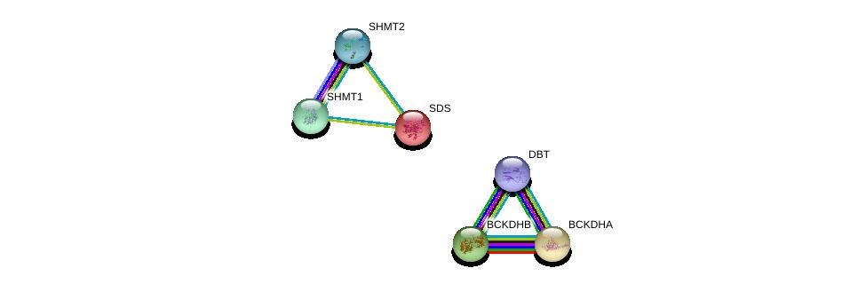 http://string-db.org/version_10/api/image/networkList?limit=0&targetmode=proteins&caller_identity=gene_cards&network_flavor=evidence&identifiers=9606.ENSP00000257549%0d%0a9606.ENSP00000269980%0d%0a9606.ENSP00000318351%0d%0a9606.ENSP00000359151%0d%0a9606.ENSP00000318868%0d%0a9606.ENSP00000333667%0d%0a