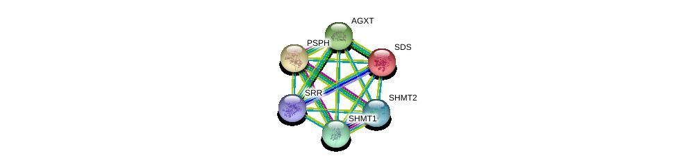http://string-db.org/version_10/api/image/networkList?limit=0&targetmode=proteins&caller_identity=gene_cards&network_flavor=evidence&identifiers=9606.ENSP00000257549%0d%0a9606.ENSP00000275605%0d%0a9606.ENSP00000302620%0d%0a9606.ENSP00000318868%0d%0a9606.ENSP00000333667%0d%0a9606.ENSP00000339435%0d%0a
