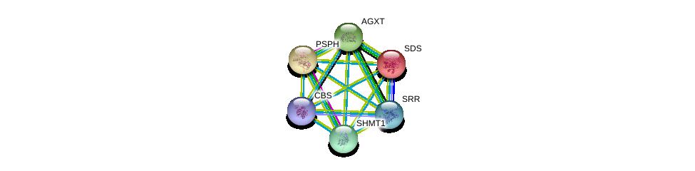 http://string-db.org/version_10/api/image/networkList?limit=0&targetmode=proteins&caller_identity=gene_cards&network_flavor=evidence&identifiers=9606.ENSP00000257549%0d%0a9606.ENSP00000302620%0d%0a9606.ENSP00000339435%0d%0a9606.ENSP00000318868%0d%0a9606.ENSP00000275605%0d%0a9606.ENSP00000344460%0d%0a