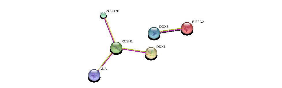 http://string-db.org/version_10/api/image/networkList?limit=0&targetmode=proteins&caller_identity=gene_cards&network_flavor=evidence&identifiers=9606.ENSP00000258349%0d%0a9606.ENSP00000264018%0d%0a9606.ENSP00000364212%0d%0a9606.ENSP00000263243%0d%0a9606.ENSP00000233084%0d%0a9606.ENSP00000220592%0d%0a