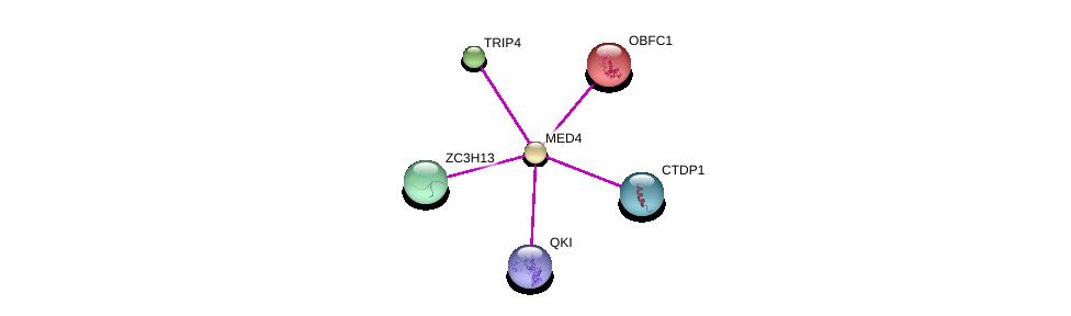 http://string-db.org/version_10/api/image/networkList?limit=0&targetmode=proteins&caller_identity=gene_cards&network_flavor=evidence&identifiers=9606.ENSP00000258648%0d%0a9606.ENSP00000355094%0d%0a9606.ENSP00000261884%0d%0a9606.ENSP00000282007%0d%0a9606.ENSP00000224950%0d%0a9606.ENSP00000299543%0d%0a