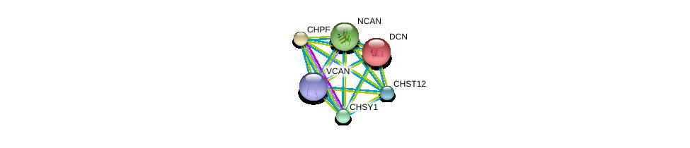 http://string-db.org/version_10/api/image/networkList?limit=0&targetmode=proteins&caller_identity=gene_cards&network_flavor=evidence&identifiers=9606.ENSP00000258711%0d%0a9606.ENSP00000052754%0d%0a9606.ENSP00000243776%0d%0a9606.ENSP00000252575%0d%0a9606.ENSP00000254190%0d%0a9606.ENSP00000265077%0d%0a
