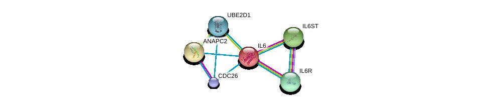 http://string-db.org/version_10/api/image/networkList?limit=0&targetmode=proteins&caller_identity=gene_cards&network_flavor=evidence&identifiers=9606.ENSP00000258743%0d%0a9606.ENSP00000357470%0d%0a9606.ENSP00000338799%0d%0a9606.ENSP00000314004%0d%0a9606.ENSP00000363019%0d%0a9606.ENSP00000363322%0d%0a
