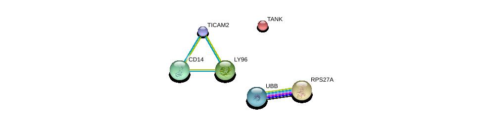 http://string-db.org/version_10/api/image/networkList?limit=0&targetmode=proteins&caller_identity=gene_cards&network_flavor=evidence&identifiers=9606.ENSP00000259075%0d%0a9606.ENSP00000272317%0d%0a9606.ENSP00000304236%0d%0a9606.ENSP00000284818%0d%0a9606.ENSP00000386341%0d%0a9606.ENSP00000304697%0d%0a