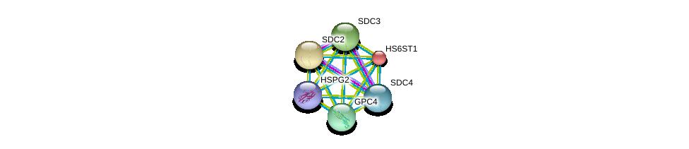 http://string-db.org/version_10/api/image/networkList?limit=0&targetmode=proteins&caller_identity=gene_cards&network_flavor=evidence&identifiers=9606.ENSP00000259241%0d%0a9606.ENSP00000307046%0d%0a9606.ENSP00000344468%0d%0a9606.ENSP00000359864%0d%0a9606.ENSP00000361818%0d%0a9606.ENSP00000363827%0d%0a