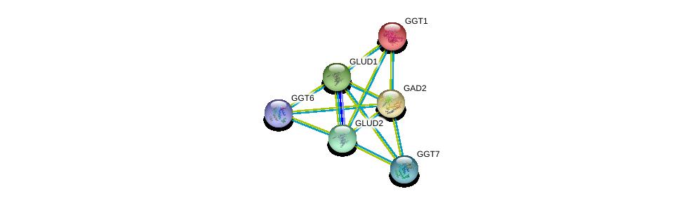 http://string-db.org/version_10/api/image/networkList?limit=0&targetmode=proteins&caller_identity=gene_cards&network_flavor=evidence&identifiers=9606.ENSP00000259271%0d%0a9606.ENSP00000327589%0d%0a9606.ENSP00000277865%0d%0a9606.ENSP00000248923%0d%0a9606.ENSP00000338964%0d%0a9606.ENSP00000458307%0d%0a
