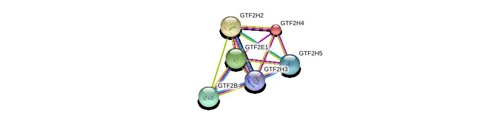 http://string-db.org/version_10/api/image/networkList?limit=0&targetmode=proteins&caller_identity=gene_cards&network_flavor=evidence&identifiers=9606.ENSP00000259895%0d%0a9606.ENSP00000283875%0d%0a9606.ENSP00000445162%0d%0a9606.ENSP00000274400%0d%0a9606.ENSP00000359531%0d%0a9606.ENSP00000415032%0d%0a