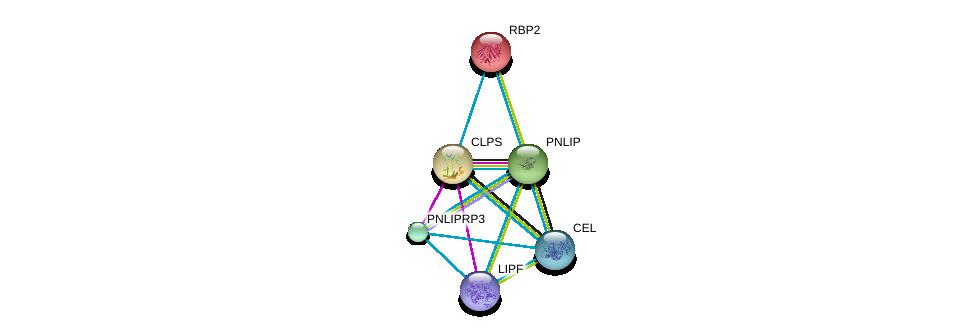http://string-db.org/version_10/api/image/networkList?limit=0&targetmode=proteins&caller_identity=gene_cards&network_flavor=evidence&identifiers=9606.ENSP00000259938%0d%0a9606.ENSP00000361151%0d%0a9606.ENSP00000232217%0d%0a9606.ENSP00000358232%0d%0a9606.ENSP00000358223%0d%0a9606.ENSP00000377900%0d%0a