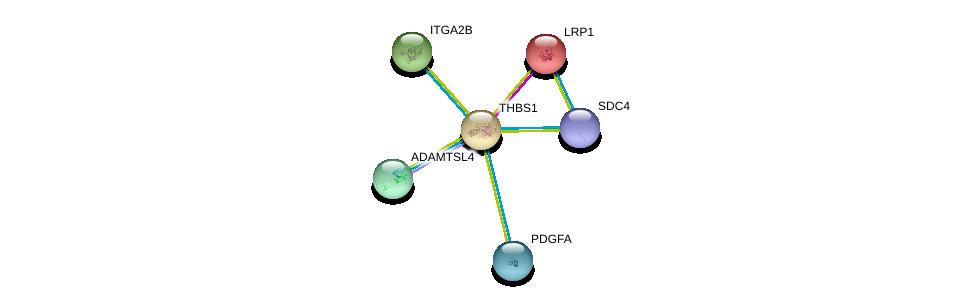 http://string-db.org/version_10/api/image/networkList?limit=0&targetmode=proteins&caller_identity=gene_cards&network_flavor=evidence&identifiers=9606.ENSP00000260356%0d%0a9606.ENSP00000243077%0d%0a9606.ENSP00000361818%0d%0a9606.ENSP00000262407%0d%0a9606.ENSP00000346508%0d%0a9606.ENSP00000271643%0d%0a