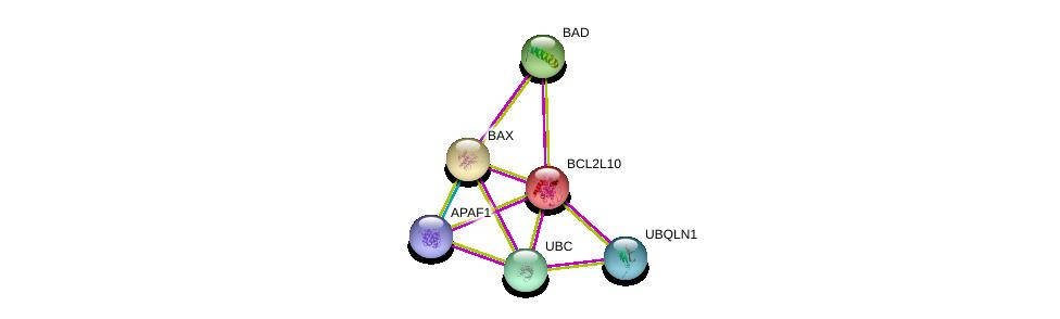 http://string-db.org/version_10/api/image/networkList?limit=0&targetmode=proteins&caller_identity=gene_cards&network_flavor=evidence&identifiers=9606.ENSP00000260442%0d%0a9606.ENSP00000344818%0d%0a9606.ENSP00000448165%0d%0a9606.ENSP00000365576%0d%0a9606.ENSP00000309103%0d%0a9606.ENSP00000293288%0d%0a