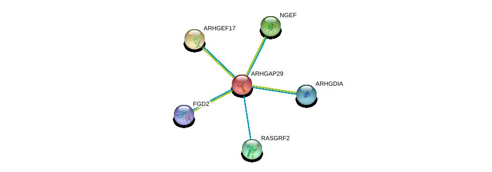 http://string-db.org/version_10/api/image/networkList?limit=0&targetmode=proteins&caller_identity=gene_cards&network_flavor=evidence&identifiers=9606.ENSP00000260526%0d%0a9606.ENSP00000263674%0d%0a9606.ENSP00000264051%0d%0a9606.ENSP00000265080%0d%0a9606.ENSP00000269321%0d%0a9606.ENSP00000274963%0d%0a
