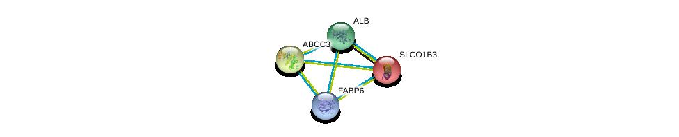 http://string-db.org/version_10/api/image/networkList?limit=0&targetmode=proteins&caller_identity=gene_cards&network_flavor=evidence&identifiers=9606.ENSP00000261196%0d%0a9606.ENSP00000377549%0d%0a9606.ENSP00000295897%0d%0a9606.ENSP00000285238%0d%0a