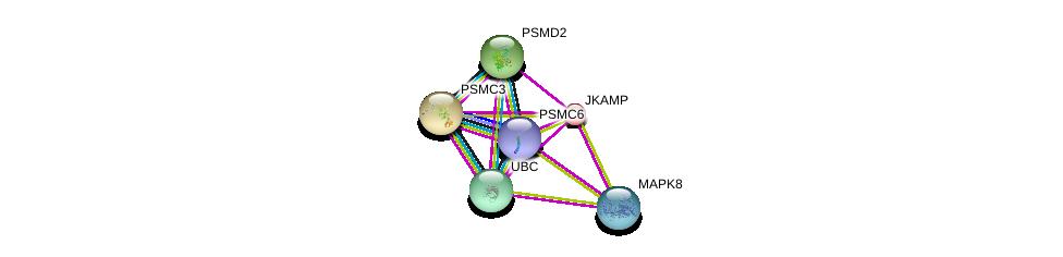 http://string-db.org/version_10/api/image/networkList?limit=0&targetmode=proteins&caller_identity=gene_cards&network_flavor=evidence&identifiers=9606.ENSP00000261247%0d%0a9606.ENSP00000344818%0d%0a9606.ENSP00000298852%0d%0a9606.ENSP00000353483%0d%0a9606.ENSP00000401802%0d%0a9606.ENSP00000310129%0d%0a
