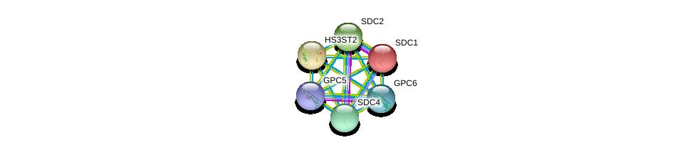 http://string-db.org/version_10/api/image/networkList?limit=0&targetmode=proteins&caller_identity=gene_cards&network_flavor=evidence&identifiers=9606.ENSP00000261374%0d%0a9606.ENSP00000361818%0d%0a9606.ENSP00000366246%0d%0a9606.ENSP00000254351%0d%0a9606.ENSP00000366267%0d%0a9606.ENSP00000307046%0d%0a