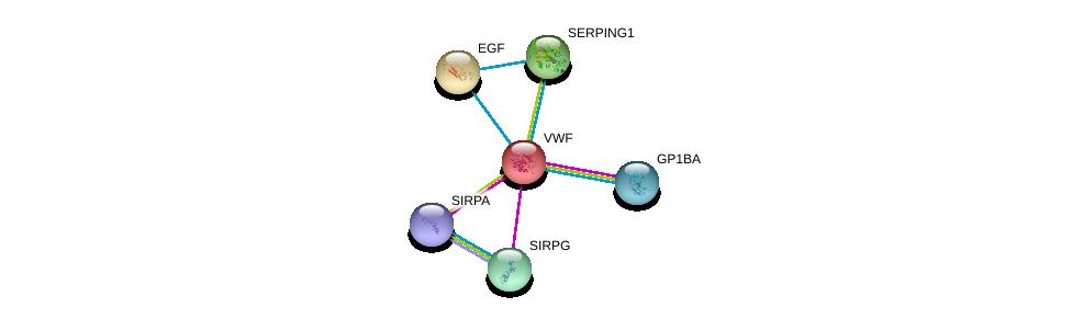 http://string-db.org/version_10/api/image/networkList?limit=0&targetmode=proteins&caller_identity=gene_cards&network_flavor=evidence&identifiers=9606.ENSP00000261405%0d%0a9606.ENSP00000329380%0d%0a9606.ENSP00000305529%0d%0a9606.ENSP00000348307%0d%0a9606.ENSP00000265171%0d%0a9606.ENSP00000278407%0d%0a