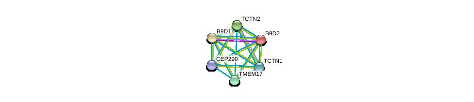 http://string-db.org/version_10/api/image/networkList?limit=0&targetmode=proteins&caller_identity=gene_cards&network_flavor=evidence&identifiers=9606.ENSP00000261499%0d%0a9606.ENSP00000243578%0d%0a9606.ENSP00000335094%0d%0a9606.ENSP00000380779%0d%0a9606.ENSP00000448012%0d%0a9606.ENSP00000304941%0d%0a
