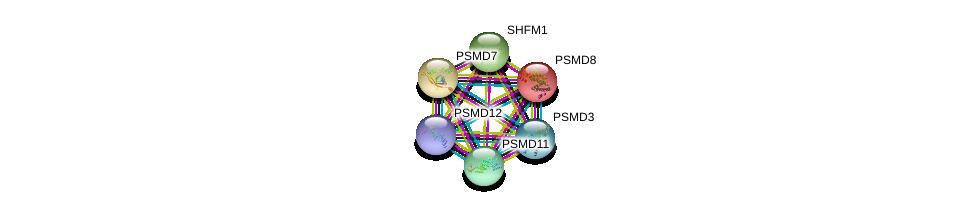 http://string-db.org/version_10/api/image/networkList?limit=0&targetmode=proteins&caller_identity=gene_cards&network_flavor=evidence&identifiers=9606.ENSP00000261712%0d%0a9606.ENSP00000248566%0d%0a9606.ENSP00000219313%0d%0a9606.ENSP00000264639%0d%0a9606.ENSP00000348442%0d%0a9606.ENSP00000215071%0d%0a