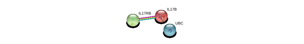 http://string-db.org/version_10/api/image/networkList?limit=0&targetmode=proteins&caller_identity=gene_cards&network_flavor=evidence&identifiers=9606.ENSP00000261796%0d%0a9606.ENSP00000288167%0d%0a9606.ENSP00000344818%0d%0a