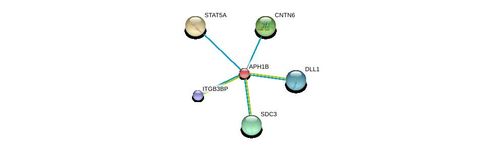 http://string-db.org/version_10/api/image/networkList?limit=0&targetmode=proteins&caller_identity=gene_cards&network_flavor=evidence&identifiers=9606.ENSP00000261879%0d%0a9606.ENSP00000360133%0d%0a9606.ENSP00000355718%0d%0a9606.ENSP00000344468%0d%0a9606.ENSP00000341882%0d%0a9606.ENSP00000341208%0d%0a