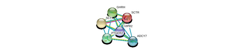http://string-db.org/version_10/api/image/networkList?limit=0&targetmode=proteins&caller_identity=gene_cards&network_flavor=evidence&identifiers=9606.ENSP00000262178%0d%0a9606.ENSP00000019103%0d%0a9606.ENSP00000176195%0d%0a9606.ENSP00000237527%0d%0a9606.ENSP00000245457%0d%0a9606.ENSP00000254235%0d%0a