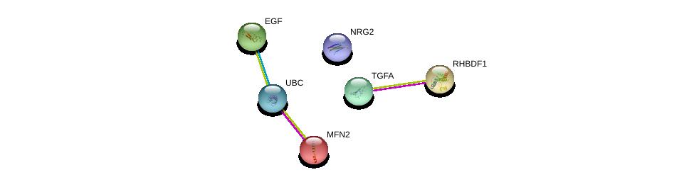 http://string-db.org/version_10/api/image/networkList?limit=0&targetmode=proteins&caller_identity=gene_cards&network_flavor=evidence&identifiers=9606.ENSP00000262316%0d%0a9606.ENSP00000295400%0d%0a9606.ENSP00000265171%0d%0a9606.ENSP00000344818%0d%0a9606.ENSP00000354910%0d%0a9606.ENSP00000235329%0d%0a