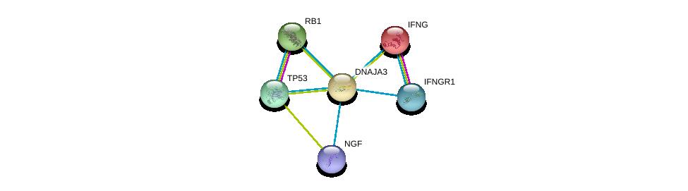 http://string-db.org/version_10/api/image/networkList?limit=0&targetmode=proteins&caller_identity=gene_cards&network_flavor=evidence&identifiers=9606.ENSP00000262375%0d%0a9606.ENSP00000358525%0d%0a9606.ENSP00000356713%0d%0a9606.ENSP00000269305%0d%0a9606.ENSP00000229135%0d%0a9606.ENSP00000267163%0d%0a
