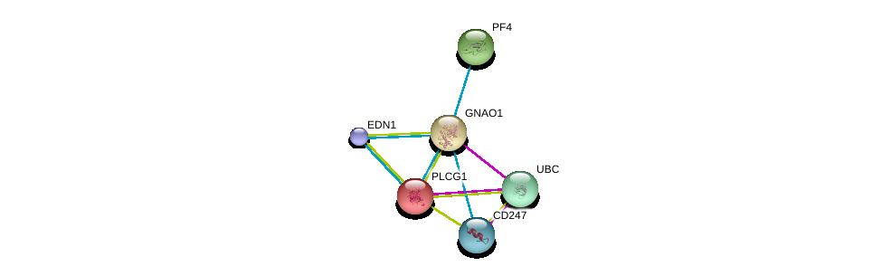 http://string-db.org/version_10/api/image/networkList?limit=0&targetmode=proteins&caller_identity=gene_cards&network_flavor=evidence&identifiers=9606.ENSP00000262493%0d%0a9606.ENSP00000344818%0d%0a9606.ENSP00000354782%0d%0a9606.ENSP00000244007%0d%0a9606.ENSP00000368683%0d%0a9606.ENSP00000296029%0d%0a