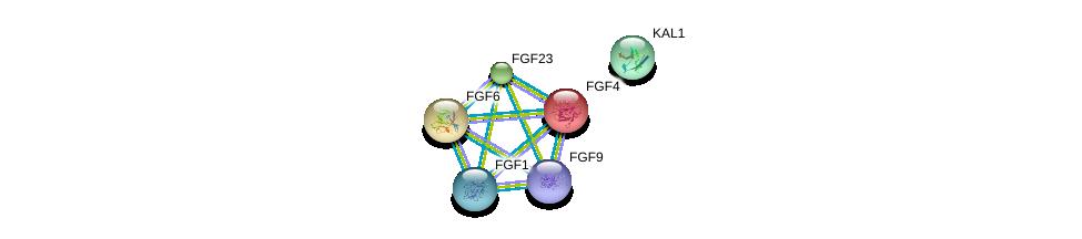 http://string-db.org/version_10/api/image/networkList?limit=0&targetmode=proteins&caller_identity=gene_cards&network_flavor=evidence&identifiers=9606.ENSP00000262648%0d%0a9606.ENSP00000371790%0d%0a9606.ENSP00000168712%0d%0a9606.ENSP00000228837%0d%0a9606.ENSP00000237837%0d%0a9606.ENSP00000338548%0d%0a