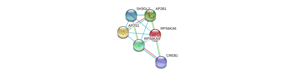 http://string-db.org/version_10/api/image/networkList?limit=0&targetmode=proteins&caller_identity=gene_cards&network_flavor=evidence&identifiers=9606.ENSP00000262752%0d%0a9606.ENSP00000314414%0d%0a9606.ENSP00000333896%0d%0a9606.ENSP00000387699%0d%0a9606.ENSP00000263270%0d%0a9606.ENSP00000369981%0d%0a
