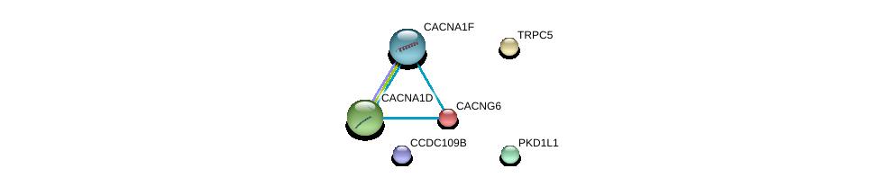 http://string-db.org/version_10/api/image/networkList?limit=0&targetmode=proteins&caller_identity=gene_cards&network_flavor=evidence&identifiers=9606.ENSP00000262839%0d%0a9606.ENSP00000252729%0d%0a9606.ENSP00000365441%0d%0a9606.ENSP00000289672%0d%0a9606.ENSP00000378145%0d%0a9606.ENSP00000288139%0d%0a