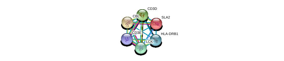 http://string-db.org/version_10/api/image/networkList?limit=0&targetmode=proteins&caller_identity=gene_cards&network_flavor=evidence&identifiers=9606.ENSP00000262866%0d%0a9606.ENSP00000264033%0d%0a9606.ENSP00000353099%0d%0a9606.ENSP00000300692%0d%0a9606.ENSP00000337825%0d%0a9606.ENSP00000354566%0d%0a