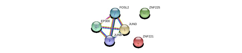 http://string-db.org/version_10/api/image/networkList?limit=0&targetmode=proteins&caller_identity=gene_cards&network_flavor=evidence&identifiers=9606.ENSP00000262894%0d%0a9606.ENSP00000252818%0d%0a9606.ENSP00000303315%0d%0a9606.ENSP00000264716%0d%0a9606.ENSP00000251269%0d%0a9606.ENSP00000263253%0d%0a