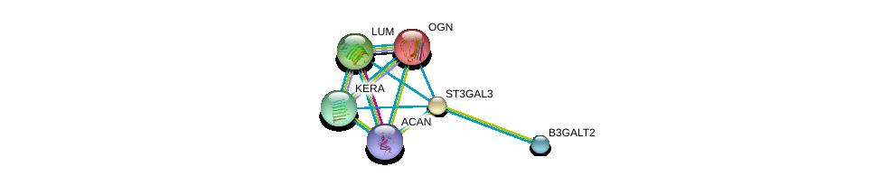 http://string-db.org/version_10/api/image/networkList?limit=0&targetmode=proteins&caller_identity=gene_cards&network_flavor=evidence&identifiers=9606.ENSP00000262915%0d%0a9606.ENSP00000356404%0d%0a9606.ENSP00000387356%0d%0a9606.ENSP00000262551%0d%0a9606.ENSP00000266718%0d%0a9606.ENSP00000266719%0d%0a