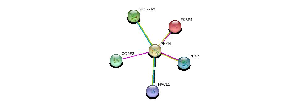 http://string-db.org/version_10/api/image/networkList?limit=0&targetmode=proteins&caller_identity=gene_cards&network_flavor=evidence&identifiers=9606.ENSP00000263038%0d%0a9606.ENSP00000267842%0d%0a9606.ENSP00000323811%0d%0a9606.ENSP00000268717%0d%0a9606.ENSP00000001008%0d%0a9606.ENSP00000315680%0d%0a