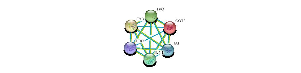 http://string-db.org/version_10/api/image/networkList?limit=0&targetmode=proteins&caller_identity=gene_cards&network_flavor=evidence&identifiers=9606.ENSP00000263321%0d%0a9606.ENSP00000245206%0d%0a9606.ENSP00000318820%0d%0a9606.ENSP00000342557%0d%0a9606.ENSP00000348234%0d%0a9606.ENSP00000350616%0d%0a