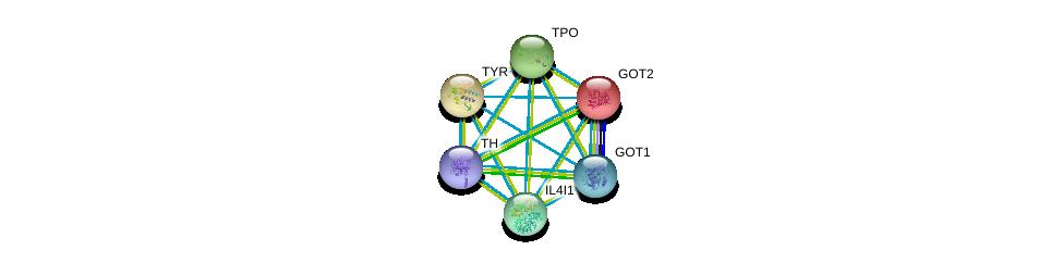 http://string-db.org/version_10/api/image/networkList?limit=0&targetmode=proteins&caller_identity=gene_cards&network_flavor=evidence&identifiers=9606.ENSP00000263321%0d%0a9606.ENSP00000342557%0d%0a9606.ENSP00000370571%0d%0a9606.ENSP00000359539%0d%0a9606.ENSP00000318820%0d%0a9606.ENSP00000245206%0d%0a