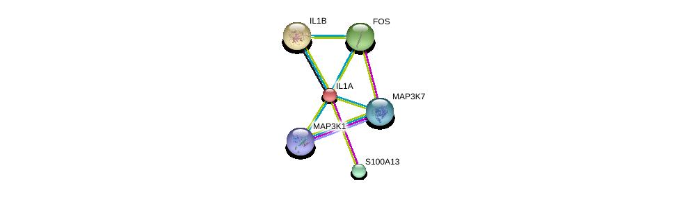 http://string-db.org/version_10/api/image/networkList?limit=0&targetmode=proteins&caller_identity=gene_cards&network_flavor=evidence&identifiers=9606.ENSP00000263339%0d%0a9606.ENSP00000344822%0d%0a9606.ENSP00000358335%0d%0a9606.ENSP00000263341%0d%0a9606.ENSP00000306245%0d%0a9606.ENSP00000382423%0d%0a