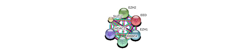 http://string-db.org/version_10/api/image/networkList?limit=0&targetmode=proteins&caller_identity=gene_cards&network_flavor=evidence&identifiers=9606.ENSP00000263360%0d%0a9606.ENSP00000316578%0d%0a9606.ENSP00000320147%0d%0a9606.ENSP00000404658%0d%0a9606.ENSP00000362592%0d%0a9606.ENSP00000430432%0d%0a