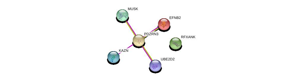 http://string-db.org/version_10/api/image/networkList?limit=0&targetmode=proteins&caller_identity=gene_cards&network_flavor=evidence&identifiers=9606.ENSP00000263666%0d%0a9606.ENSP00000381717%0d%0a9606.ENSP00000363571%0d%0a9606.ENSP00000365198%0d%0a9606.ENSP00000245323%0d%0a9606.ENSP00000305071%0d%0a