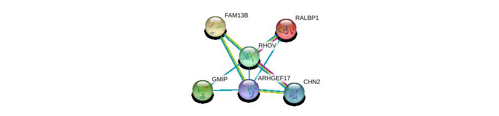 http://string-db.org/version_10/api/image/networkList?limit=0&targetmode=proteins&caller_identity=gene_cards&network_flavor=evidence&identifiers=9606.ENSP00000263674%0d%0a9606.ENSP00000019317%0d%0a9606.ENSP00000033079%0d%0a9606.ENSP00000203556%0d%0a9606.ENSP00000220507%0d%0a9606.ENSP00000222792%0d%0a