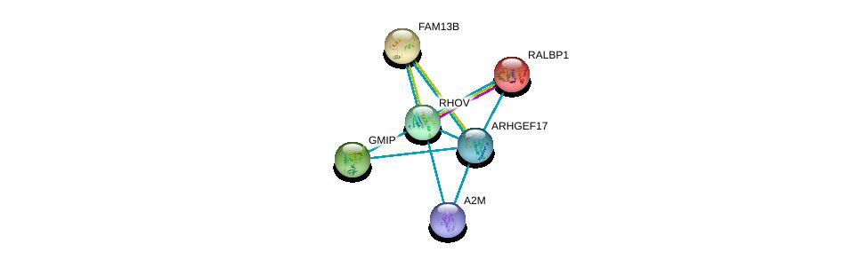http://string-db.org/version_10/api/image/networkList?limit=0&targetmode=proteins&caller_identity=gene_cards&network_flavor=evidence&identifiers=9606.ENSP00000263674%0d%0a9606.ENSP00000323929%0d%0a9606.ENSP00000019317%0d%0a9606.ENSP00000033079%0d%0a9606.ENSP00000203556%0d%0a9606.ENSP00000220507%0d%0a