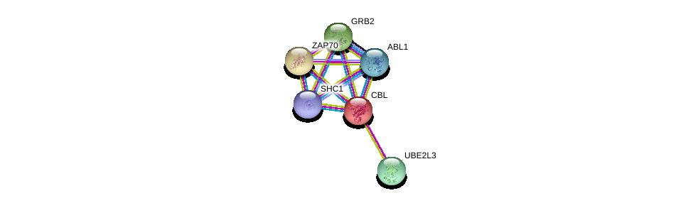 http://string-db.org/version_10/api/image/networkList?limit=0&targetmode=proteins&caller_identity=gene_cards&network_flavor=evidence&identifiers=9606.ENSP00000264033%0d%0a9606.ENSP00000344259%0d%0a9606.ENSP00000361423%0d%0a9606.ENSP00000339007%0d%0a9606.ENSP00000401303%0d%0a9606.ENSP00000264972%0d%0a