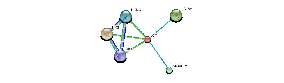 http://string-db.org/version_10/api/image/networkList?limit=0&targetmode=proteins&caller_identity=gene_cards&network_flavor=evidence&identifiers=9606.ENSP00000264162%0d%0a9606.ENSP00000384774%0d%0a9606.ENSP00000346643%0d%0a9606.ENSP00000310696%0d%0a9606.ENSP00000301046%0d%0a9606.ENSP00000292432%0d%0a