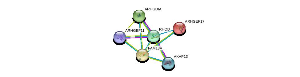 http://string-db.org/version_10/api/image/networkList?limit=0&targetmode=proteins&caller_identity=gene_cards&network_flavor=evidence&identifiers=9606.ENSP00000264344%0d%0a9606.ENSP00000357177%0d%0a9606.ENSP00000263674%0d%0a9606.ENSP00000308576%0d%0a9606.ENSP00000354718%0d%0a9606.ENSP00000269321%0d%0a