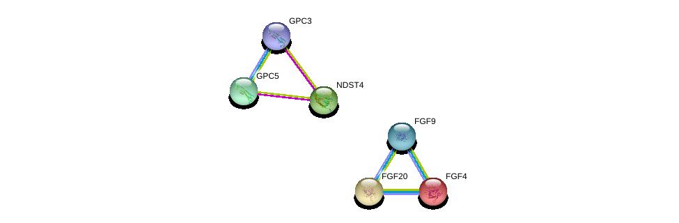 http://string-db.org/version_10/api/image/networkList?limit=0&targetmode=proteins&caller_identity=gene_cards&network_flavor=evidence&identifiers=9606.ENSP00000264363%0d%0a9606.ENSP00000180166%0d%0a9606.ENSP00000366267%0d%0a9606.ENSP00000371790%0d%0a9606.ENSP00000377836%0d%0a9606.ENSP00000168712%0d%0a
