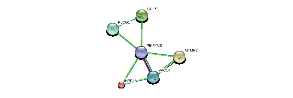 http://string-db.org/version_10/api/image/networkList?limit=0&targetmode=proteins&caller_identity=gene_cards&network_flavor=evidence&identifiers=9606.ENSP00000264380%0d%0a9606.ENSP00000261776%0d%0a9606.ENSP00000180173%0d%0a9606.ENSP00000219789%0d%0a9606.ENSP00000074304%0d%0a9606.ENSP00000244007%0d%0a
