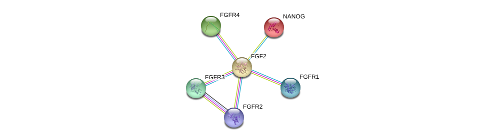 http://string-db.org/version_10/api/image/networkList?limit=0&targetmode=proteins&caller_identity=gene_cards&network_flavor=evidence&identifiers=9606.ENSP00000264498%0d%0a9606.ENSP00000393312%0d%0a9606.ENSP00000292408%0d%0a9606.ENSP00000410294%0d%0a9606.ENSP00000339824%0d%0a9606.ENSP00000229307%0d%0a